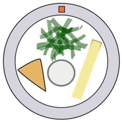 dressage des assiettes en cuisine le service des fromages