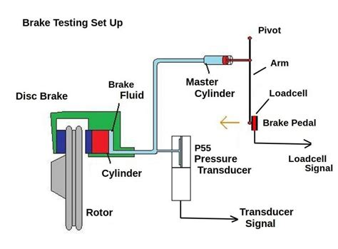 automatic braking systems archives