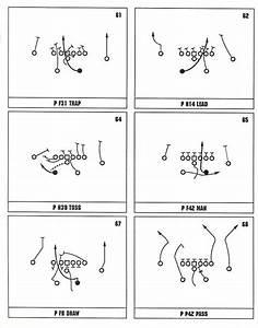 Football Plays Template Printable New Football Playbook