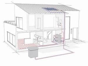 Luft Wärmetauscher Heizung : wasser wasser w rmepumpen heizung regenerative ~ Lizthompson.info Haus und Dekorationen