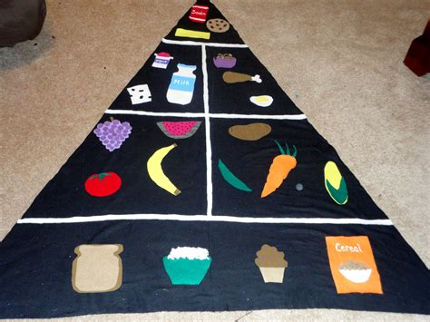 The 25 Best Food Pyramid Kids Ideas On Pinterest Food