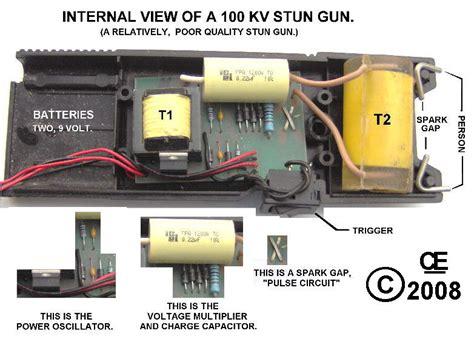 a basic stun gun concept
