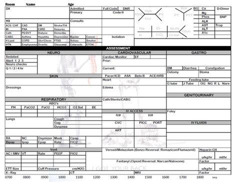 nursing icu report sheet nursing icu nursing icu rn
