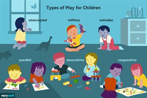 important types  play  children