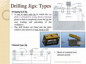 Jig and fixture