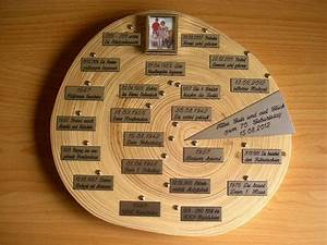 Ideen Mit Baumscheiben : bauers baumscheiben das geschenk mit den jahresringen ~ Lizthompson.info Haus und Dekorationen