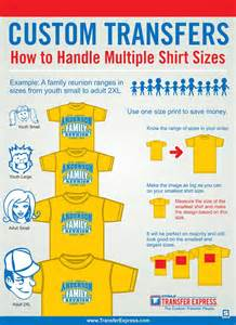 when customizing shirt sizes with the same design