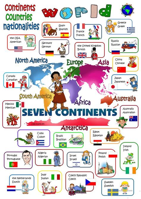 world continents countries nationalities worksheet