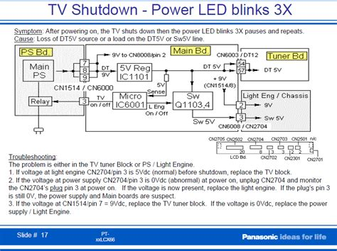 Turn On My Light by Panasonic Tv Wont Turn On Light Blinks 7 Times
