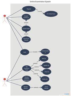 uml diagram  inventory management syste