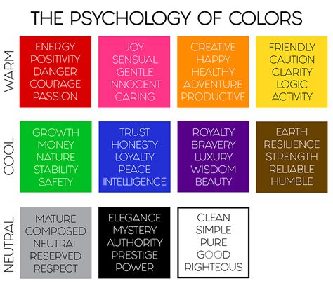 color of strength choosing the best colors fonts to represent your brand