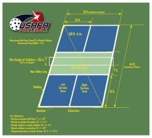 pickleball court  home   minutes