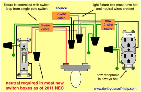 Diagram For Wiring An Schematic Powering Switch by Electrical Wiring Diagram To Add An Outlet Electrical