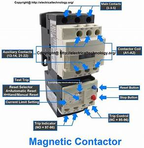 Rated Characteristics Of Electrical Contactors Electro