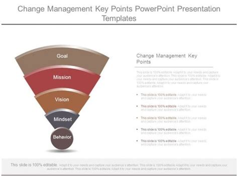 change management key points powerpoint