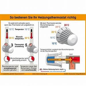 Wie Richtig Heizen : heimeier heizk rper thermostat thermostatkopf k m30 x 1 5 heizk rperregler ebay ~ Indierocktalk.com Haus und Dekorationen
