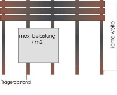 spannweite holzbalken berechnen statikberechnung f 252 r holzkonstruktionen