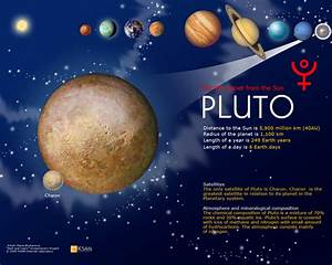 Solar System Planets In Order With Pluto (page 2) - Pics ...