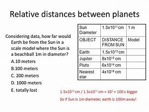 Distances in the Solar System Solar System in the Milky ...