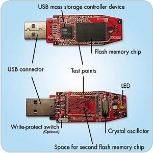 Les Composants D U0026 39 Une Cl U00e9 Usb