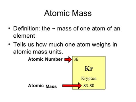 Periodic Table Mass Number Definition