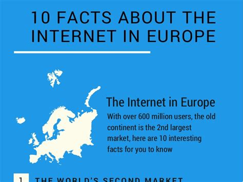 10 Interesting Facts About E-commerce In Europe