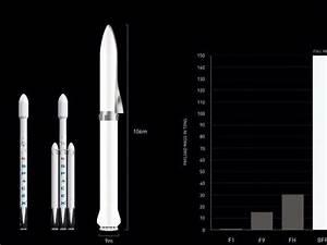 Spacex To Build  U0026 39 Bfr U0026 39  Mars Rocket In Los Angeles