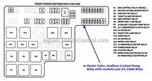 Jaguar Xf Wiring Diagram