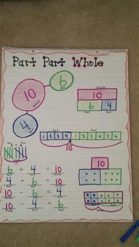25+ Best Ideas About Part Part Whole On Pinterest  Math Anchor Charts, Kindergarten Anchor