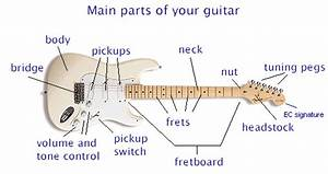 The Basics Of Guitar Music  U2013 12bar Blues Guitar