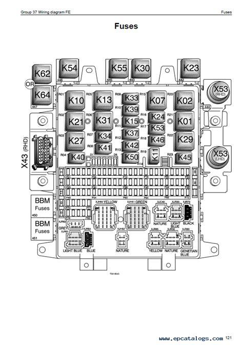 Volvo Trucks Wiring Diagram Service Manuals Pdf