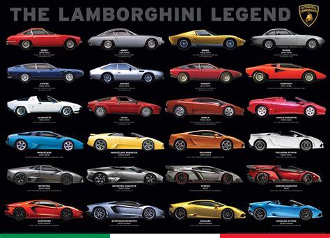 The Lamborghini Legend Jigsaw Puzzle