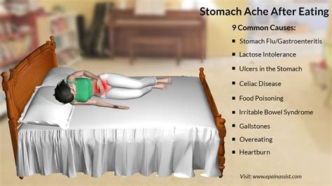 9 Causes Of Abdominal Pain Or Stomach Ache After Eating