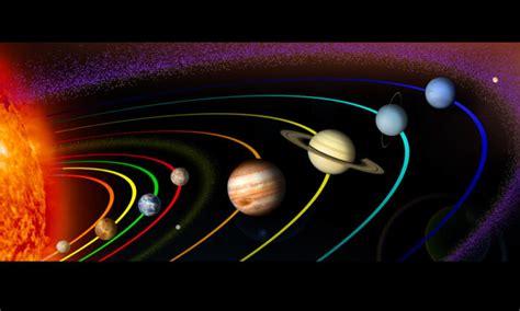 Güneş Sistemi Nedir? - Havacılık ve Uzay Portalı