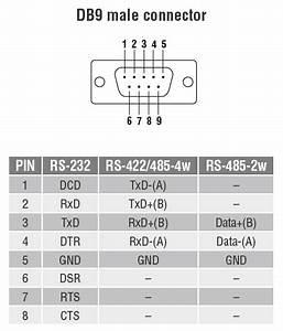 Moxa Nport 5110 1 Port Device Server  10  100m Ethernet  Rs