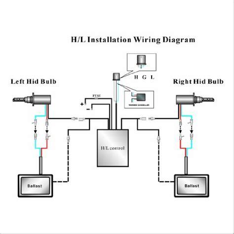 H4 Halogen Bulb Wiring Diagram by Xentec H4 Telescopic Bixenon Hi Lo 10000k Advanced Slim