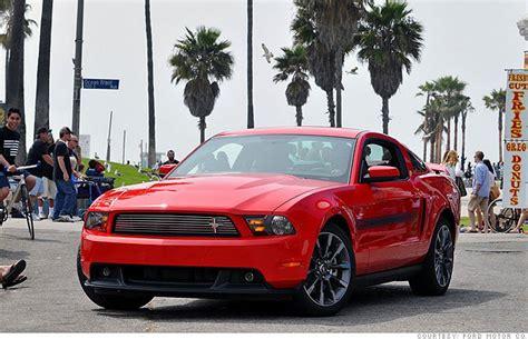 America's Best Cars