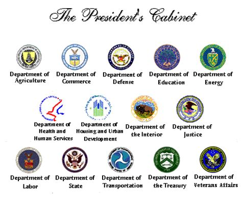 the presidents cabinet the cabinet and other important