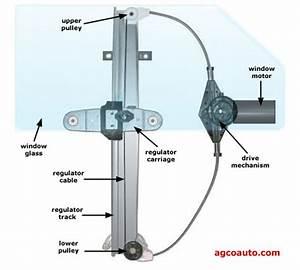 Agco Automotive Repair Service