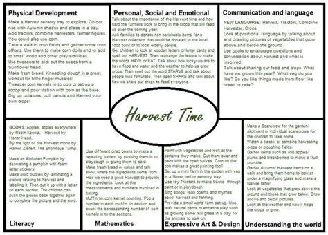 Harvest Time Eyfs Medium Term Plan