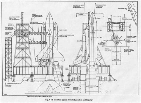 How They Get Rockets Off The Crawler Transporter