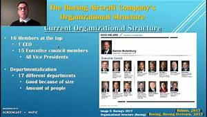 Boeing U0026 39 S Organizational Structure