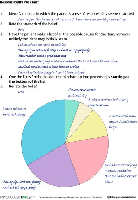 pie chart cbt worksheet psychology tools