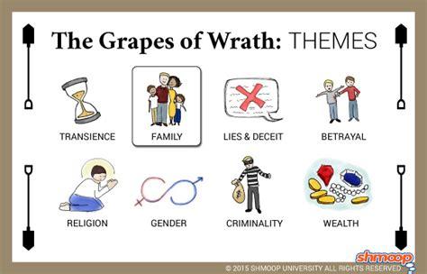 symbolism   grapes  wrath chart