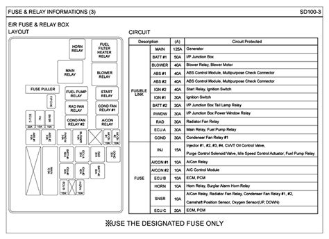 Windshjeld 04 Jeep Liberty Fuse Diagram For Washer by Repair Guides G 1 6 Dohc 2007 Fuse Relay