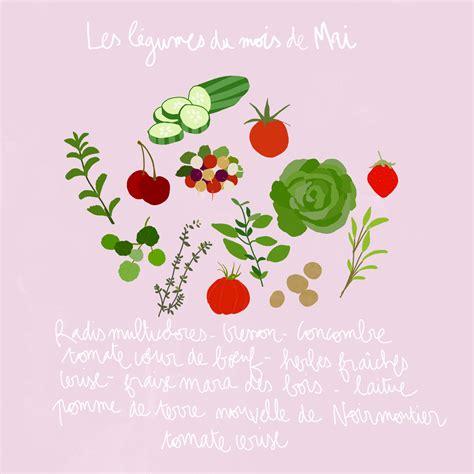 fruits et l 233 gumes de saison mai d 233 couvrez les fruits et l 233 gumes de saison du mois de mai