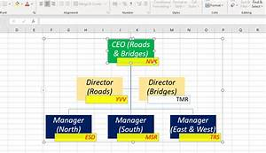 How To Create An Organizational Chart In Excel From A List