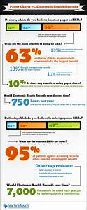 Paper Charts Vs Electronic Health Records Http