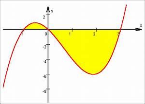 Integral Fläche Berechnen : wozu integralrechnung ~ Themetempest.com Abrechnung