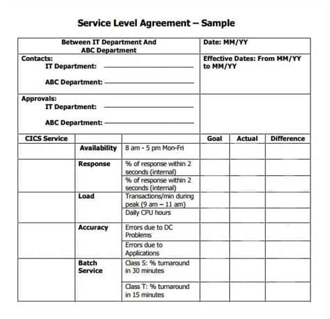 top  resources    service level agreement